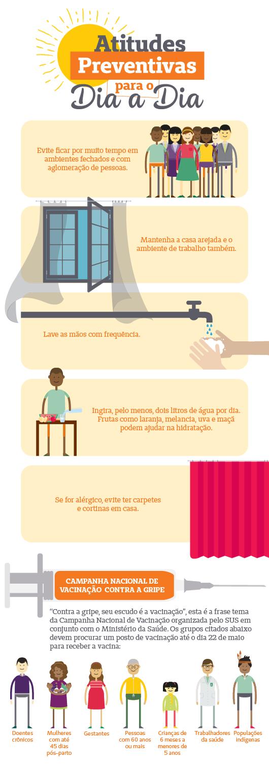 Portal Nacional De Saúde Unimed Do Brasil Qualidade De Vida