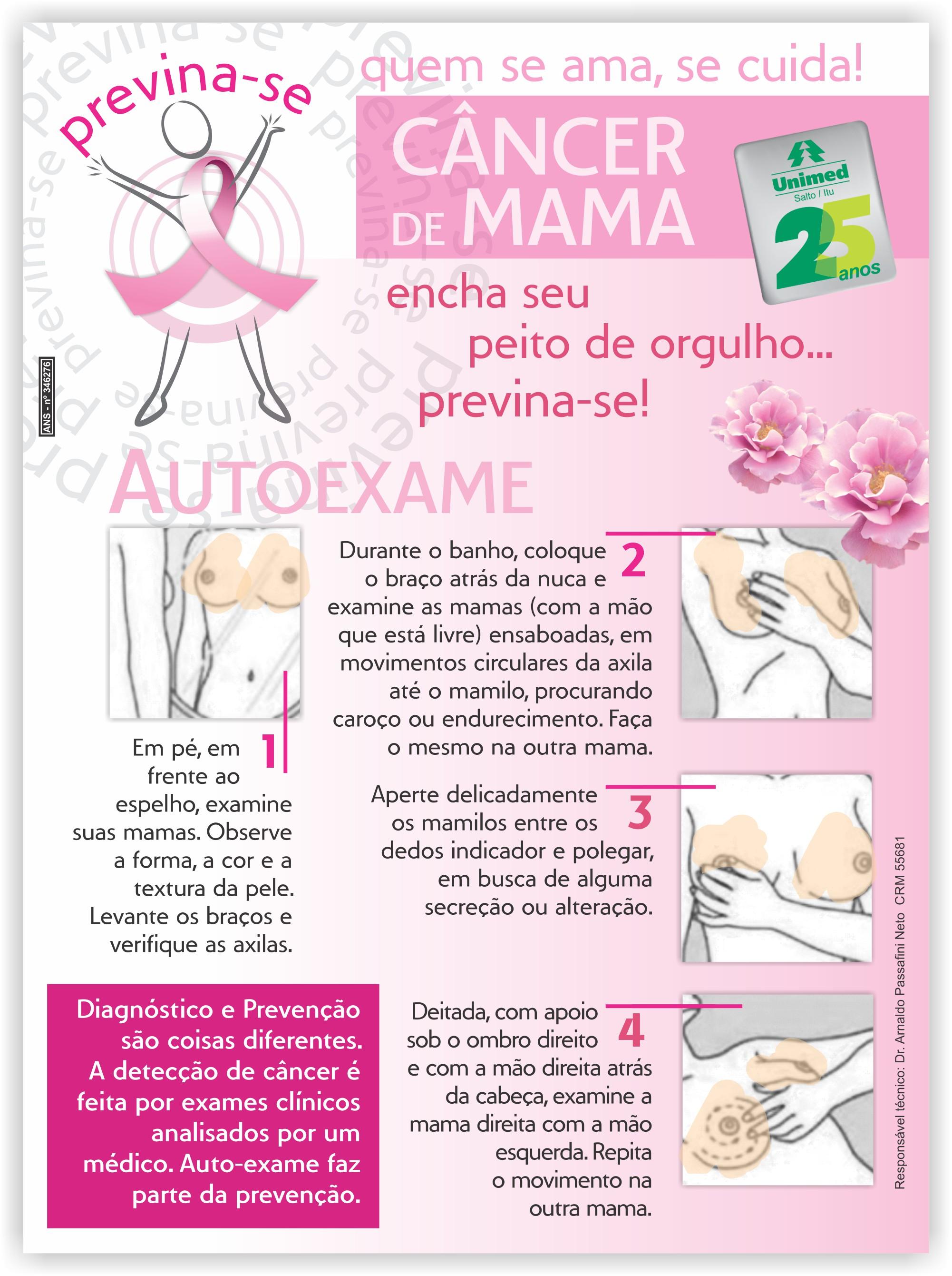 Cancer de mama auto exame