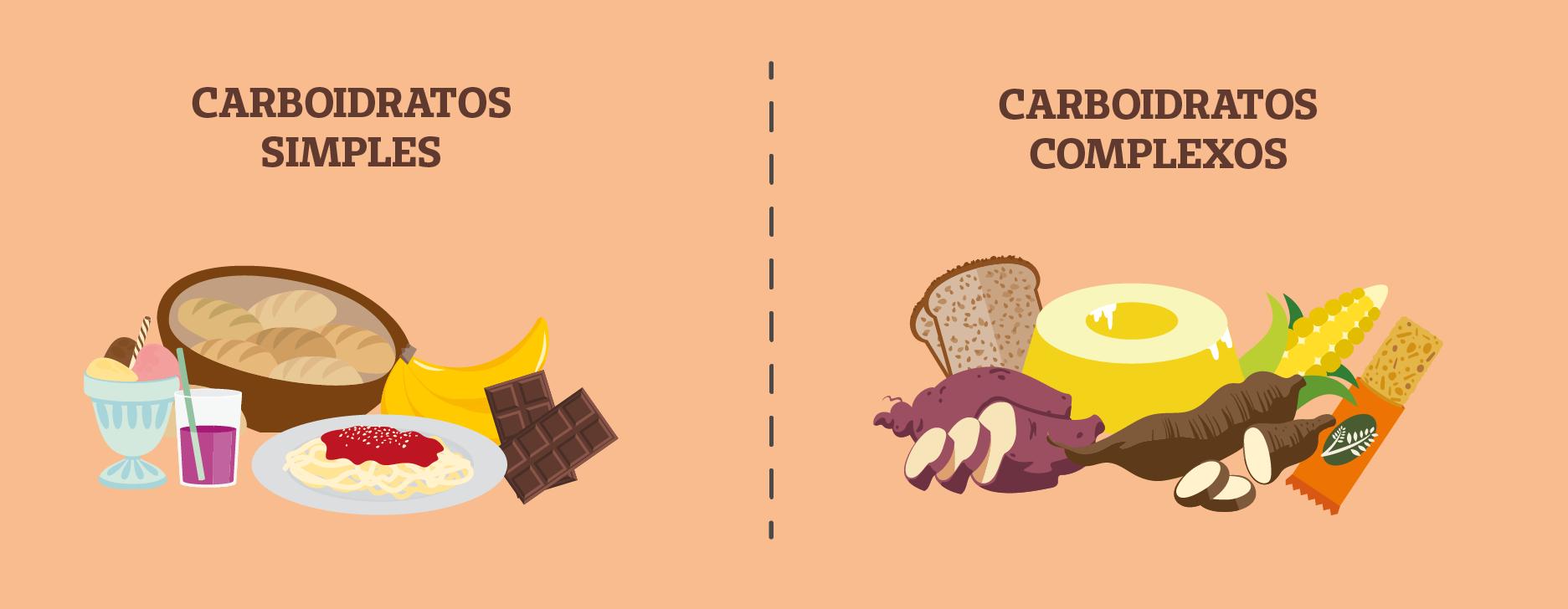 ilustração de carboidratos simples e complexos